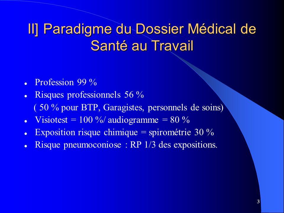 II] Paradigme du Dossier Médical de Santé au Travail